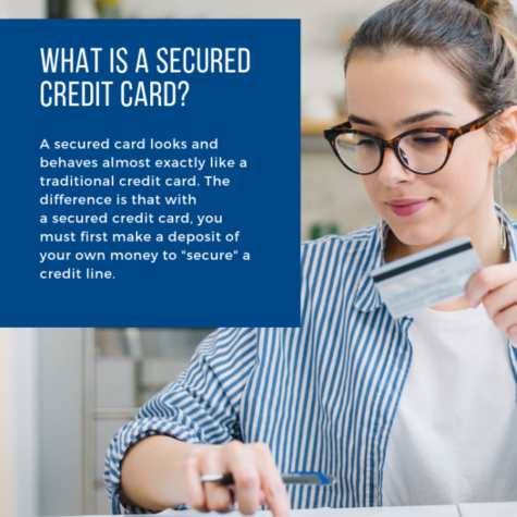 What is a secured credit card (2)